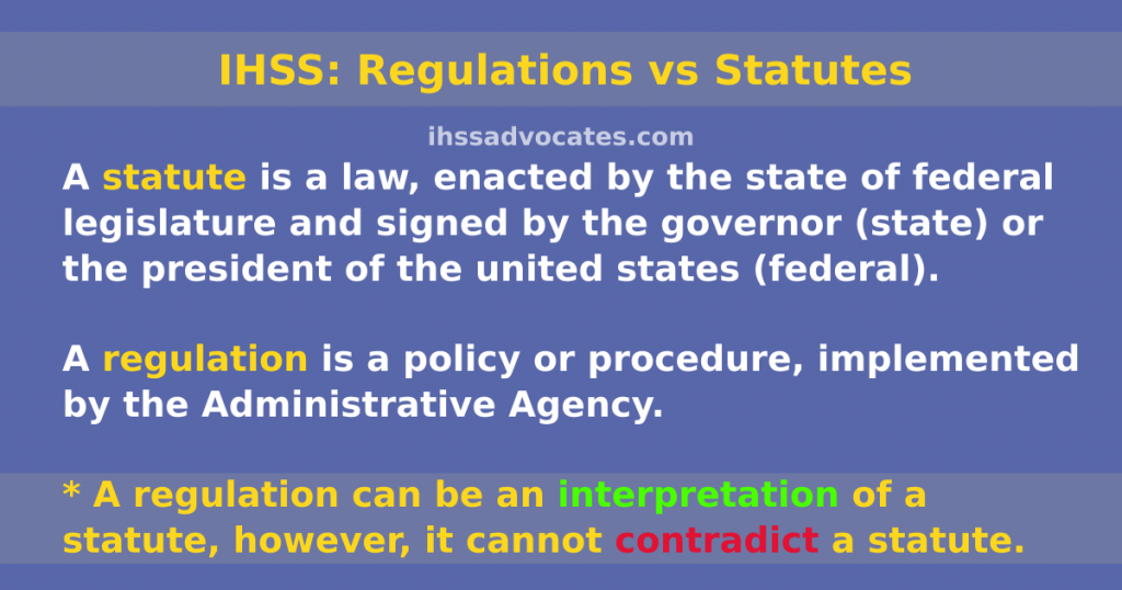 IHSS: Regulations vs Statues | ihssadvocates.com | A statute is a law, enacted by the state of federal legislature and signed by the governor (state) or the president of the united states (federal). A regulation is a policy or procedure implemented by the Administrative Agency. A regulation can be an interpretation of a statute, however, it cannot contradict a statute.