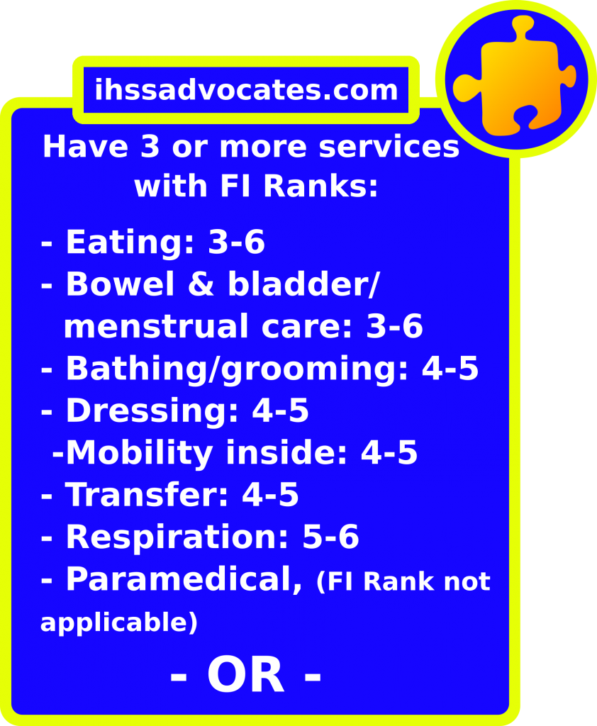 ihssadvocates.com: have three or more services with FI Rank in the following list - eating FI: 3-6, Bowel/Menstrual care FI 3-6, Bathing: FI 4-5, Dressing FI: 4-5, Mobility inside FI:4-5, Transfer FI: 4-5, Respiration FI: 5-6, Paramedical FI Rank not applicable